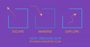 Escape Rooms in 2019