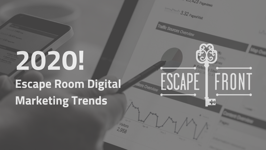 Escape Room Digital Marketing
